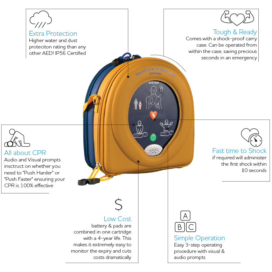Features of the 500p AED